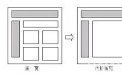 如何做好重庆网站建设的整体规划