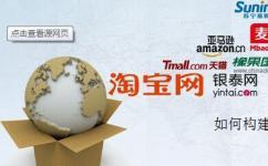 重庆购物电子商务网站建设解决方案