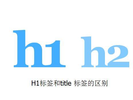 title和H1标签的区别