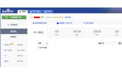 百度算法调整后重庆网站建设公司竞价推广那背后隐藏的事