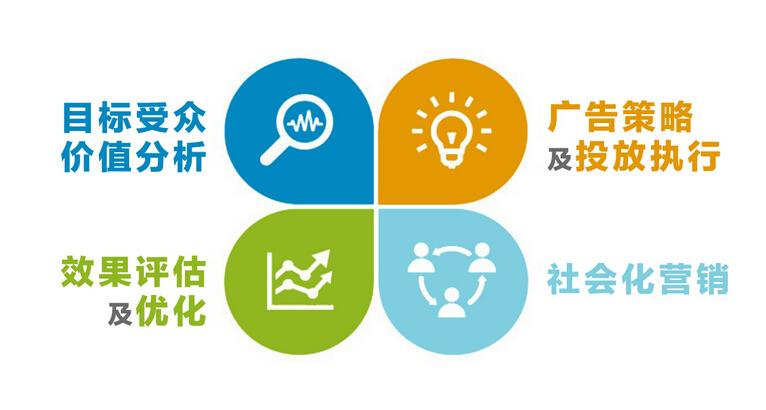 重庆网站建设哪家好?如何正确的选择?