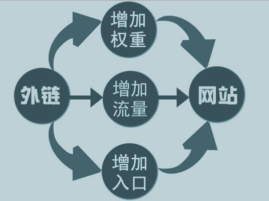 重庆网站建设公司哪家好,从那些方面去看?