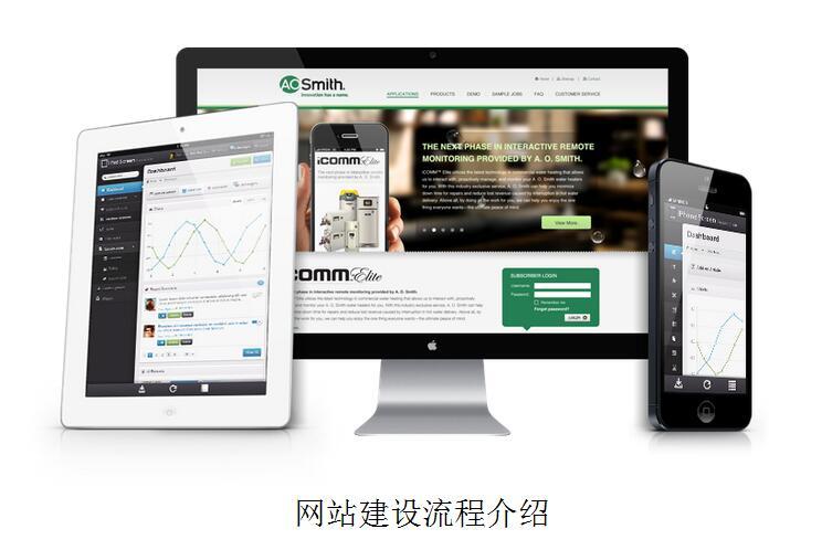 重庆网站建设基本流程详细介绍