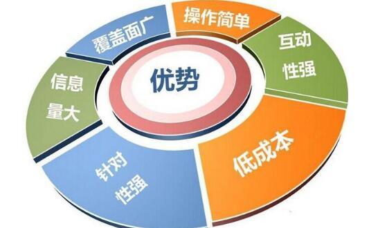 重庆网站优化公司