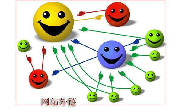 重庆网站建设之外链优化