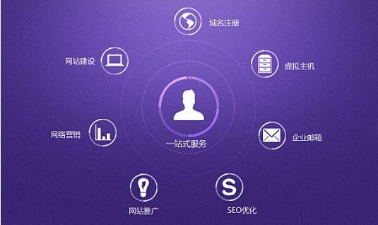 重庆亿博体育官网建设需要准备的基本资料大全