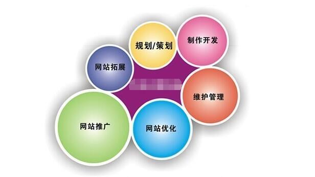 重庆做网站价格