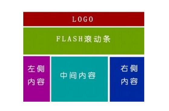 重庆亿博体育官网建设