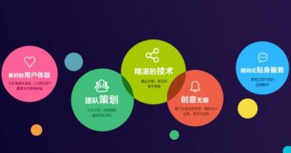 重庆网络营销