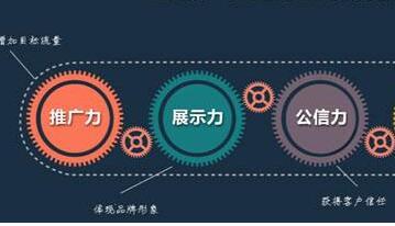 重庆品牌网站建设