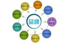 品牌网站建设的必要在于品牌直接影响企业商品销量