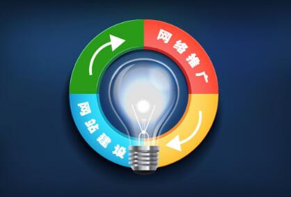 重庆定制亿博体育官网的流程和优势有哪些