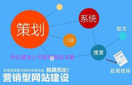 重庆网站建设方案编写