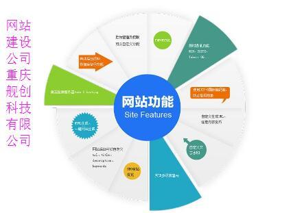 重庆企业网站建设功能开发