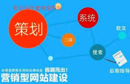重庆营销型网站应该这样做