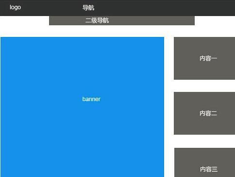 重庆网站建设网页布局结构知识