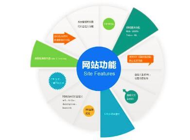 重庆亿博体育官网建设对于企业后期运营的深远意义