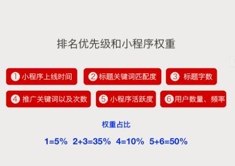 重庆微信小程序排名规则