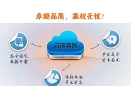 企业网站服务器选择