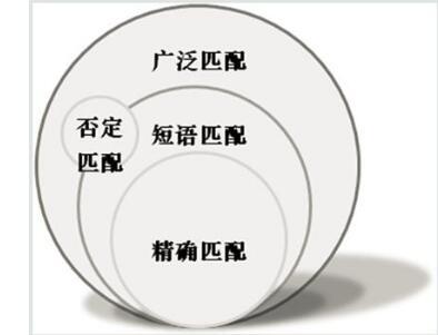 重庆seo关键词定位方法