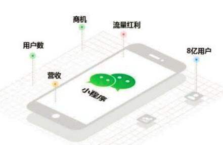 重庆小程序开发商城具备哪些优势