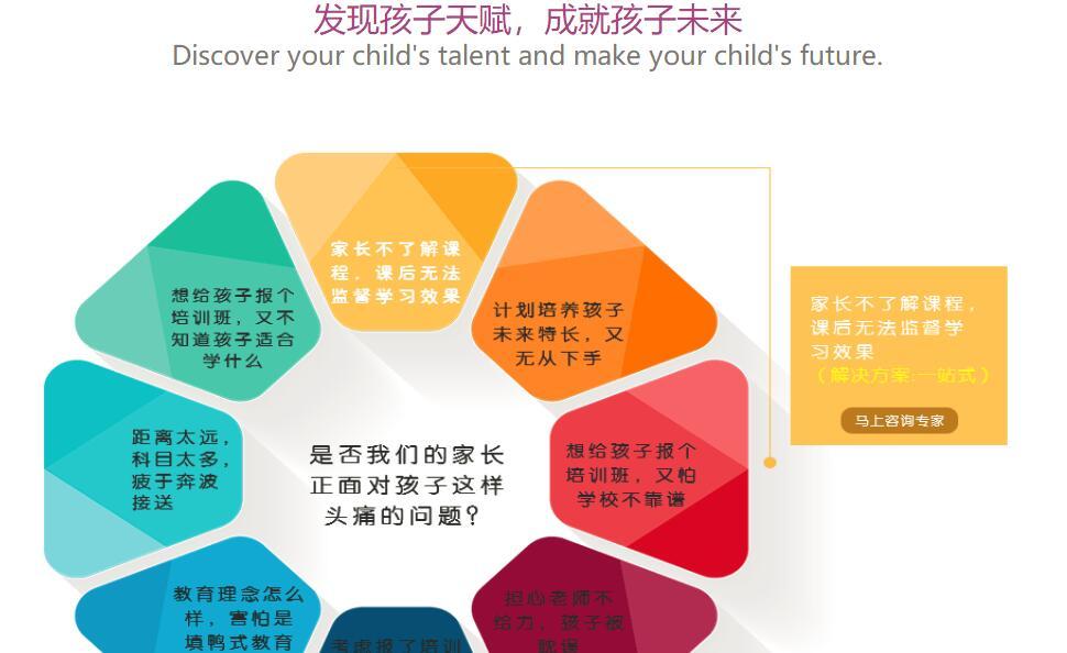 重庆定制营销型网站案例展示