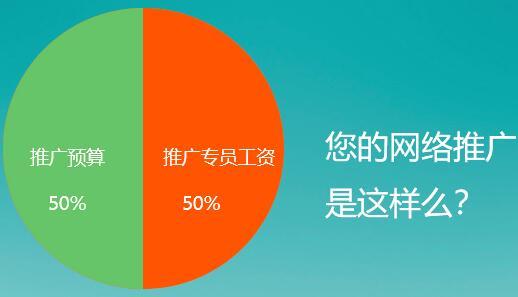 中小企业进行重庆网络推广面临哪些时代变革挑战