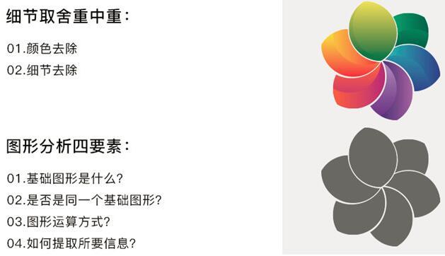 重庆网站设计中的一些专业设计技巧布尔运算讲解
