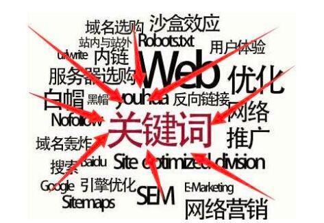 重庆seo中的网站关键词优化怎么做它的效果才会好呢