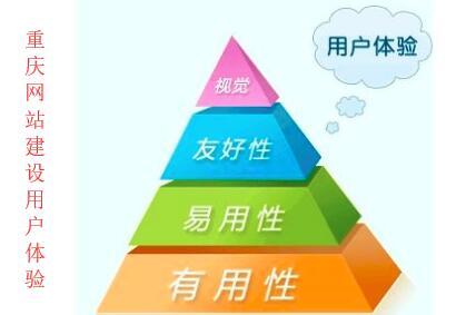 重庆网站建设中哪些因素会导致用户体验效果下降