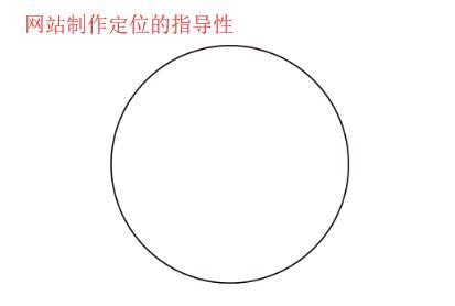 重庆网站制作之初需要进行定位来指导或许工作才合理