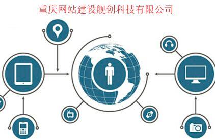 重庆网站建设运营最为重要的决策点在于这些方面