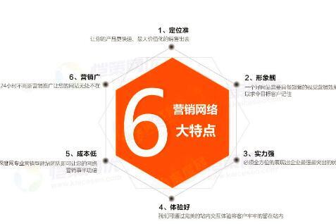 重庆营销型网站有哪些突出的特点展现