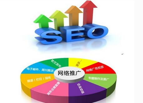 重庆网络推广方式电子邮件营销最古老的