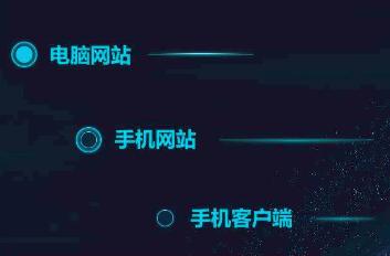 企业进行重庆网站建设前期一定得注意的方向和策略