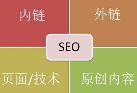 做重庆seo如何改变网站流量高却没钱赚的境况