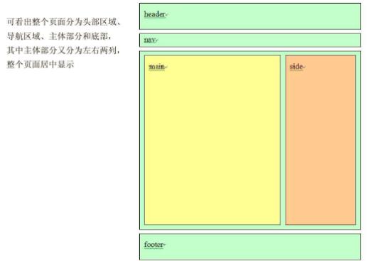 重庆网站设计页面策划布局需要进行合理的规划