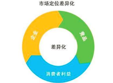 重庆网站建设和运营的几个重要阶段分享