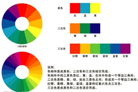 重庆网站设计使用这些颜色这样搭配最为恰当