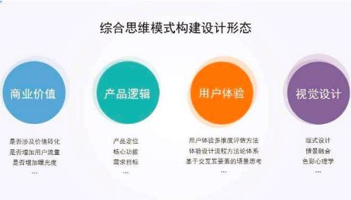 重庆网站策划设计谈如何平和商业需求和用户体验