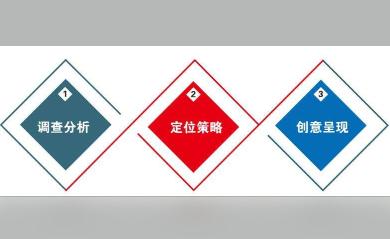 重庆网站制作公司在地方的网站的建设应该怎么去运营