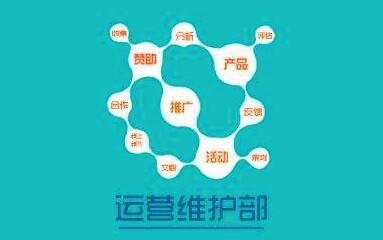重庆seo必须把优化基础做好才能提升关键词排名