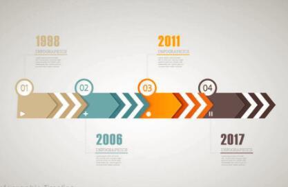 重庆网站设计应该从那些面上去提升企业形象