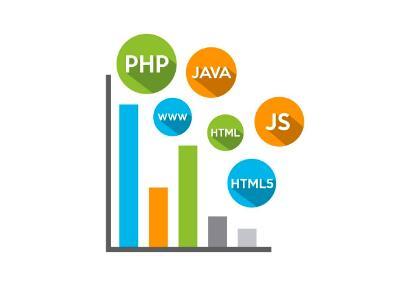 重庆网站建设制作涉及到的开发语言有哪些什么比较好些?