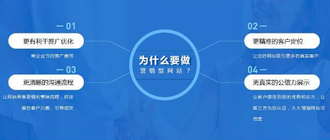好的重庆网站建设作品体现在哪些方面应该这么去制作
