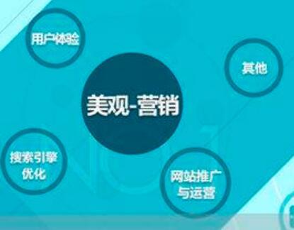 为什么要进行重庆亿博体育官网建设之不能为建站而建站