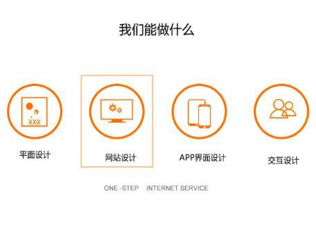 重庆亿博体育官网建设要如何提升设计来实现推广转化