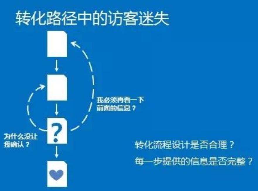 重庆网站设计层面综合考虑应该富有深度和内涵