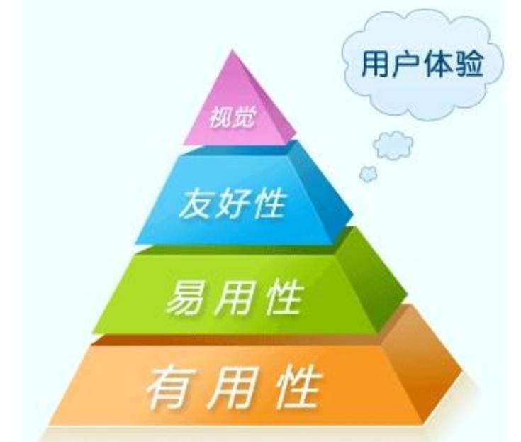 重庆亿博体育官网建设从这些方面把握首页的客户体验提升