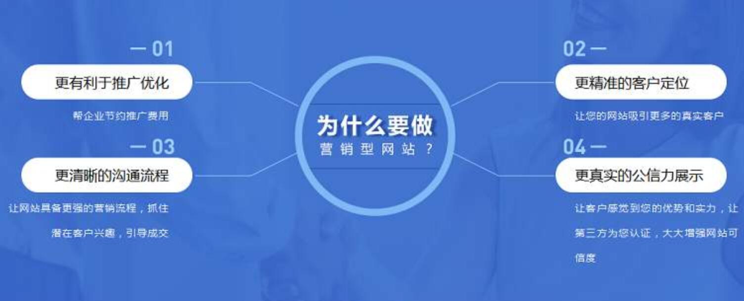 好的重庆企业亿博体育官网建设是互联网上的重要展示窗口获客渠道